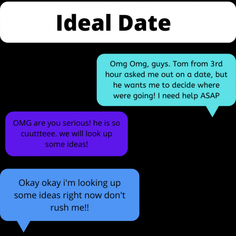 The IDEAL first date