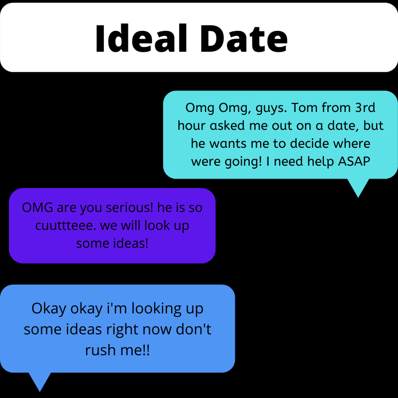 The+IDEAL+first+date