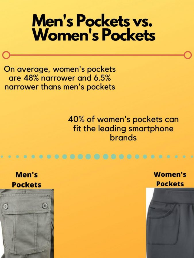 Women%E2%80%99s+pockets%3B+where+are+they%3F